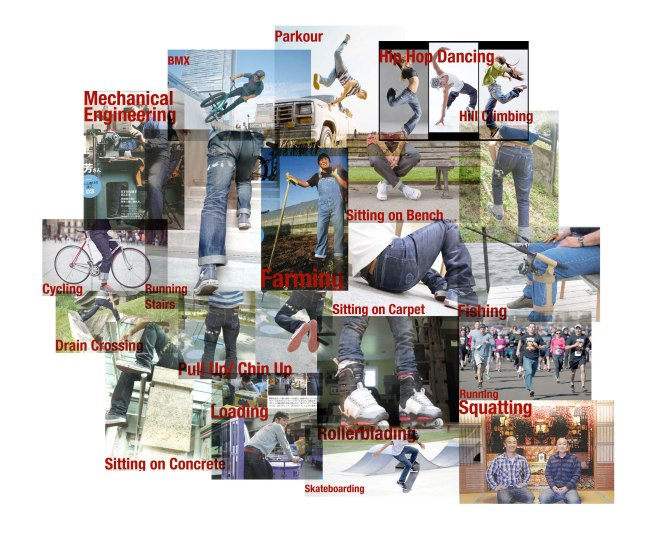denim lifestyle collage
