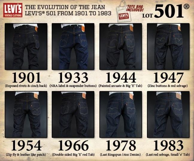 501 history